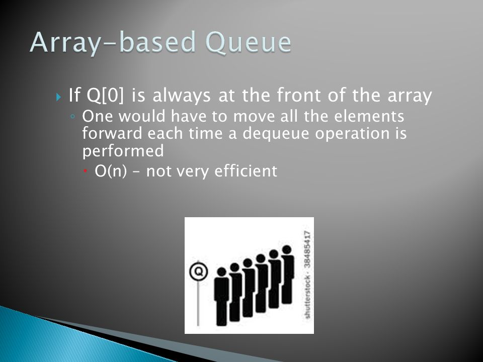 Array-based Queue If Q[0] is always at the front of the array